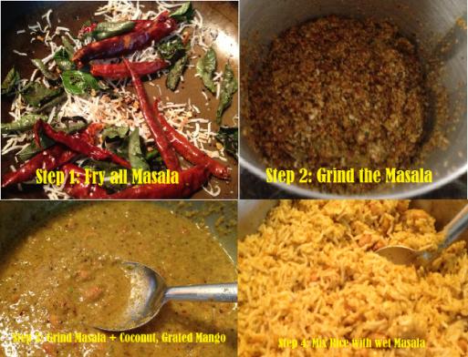mango-chitranna-recipe2